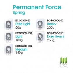 Permanent Force Springs